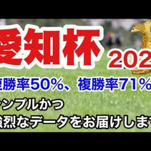 【愛知杯2021】競馬予想 なんと複勝率71%‼シンプルですがかなり強いデータをご紹介いたします。