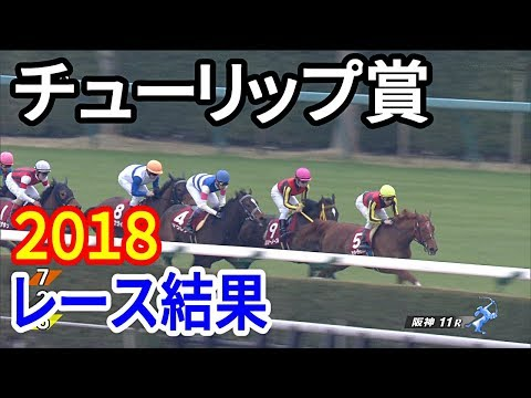 2018/03/03 第25回 チューリップ賞(GⅡ)〈レース結果〉