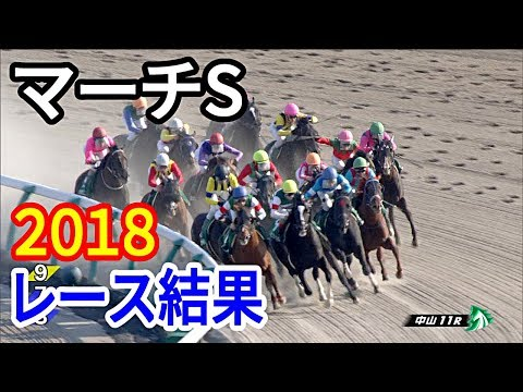 2018/03/25 第25回 マーチS(GⅢ)〈レース結果〉