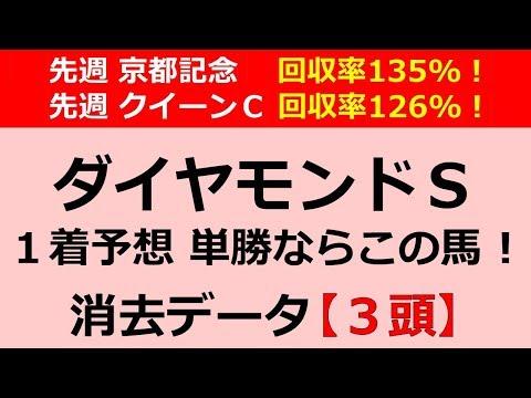 ダイヤモンドステークス2020【消去データ】3頭