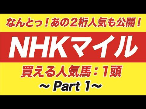 NHKマイルカップ 2020【データ】あのG1を鵜呑みにするな!レシステンシア VS タイセイビジョン